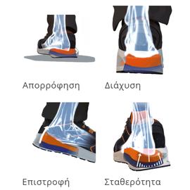 adiabrokha-papoytsia-dermatina-ergasias-base-be-browny-s3-src