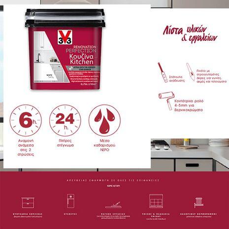 Χρώμα DIY ανακαίνισης κουζίνας V33 Renovation Perfection  0,75LT